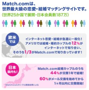 マッチドットコムは婚活に向いているマッチングアプリ